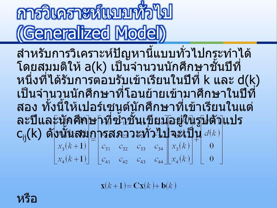 เราสามารถอธิบายสมการสภาวะดังกล่าวได้ด้วย แผนภาพการถ่ายเทสภาวะ (state transition diagram) ดังรูปข้างล่าง x 1 ( k) x 2 ( k) x 3 ( k) x 4 ( k) a(k)d(k) c 11 c 22 c 33 c 44 c 21 c 32 c 43 New Admiss ions Sophomore Transfers Freshm en Sopho mores JuniorsSeniors