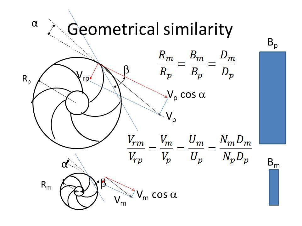 RpRp α  V rp VpVp V p cos  RmRm α1α1  1 VmVm V m cos  BpBp BmBm Geometrical similarity
