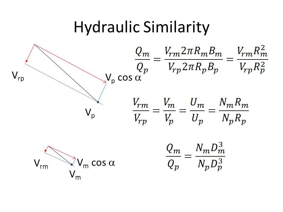 Hydraulic Similarity VmVm V m cos  V rm VpVp V p cos  V rp