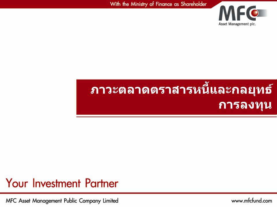 ภาวะตลาดตราสารหนี้และกลยุทธ์ การลงทุน