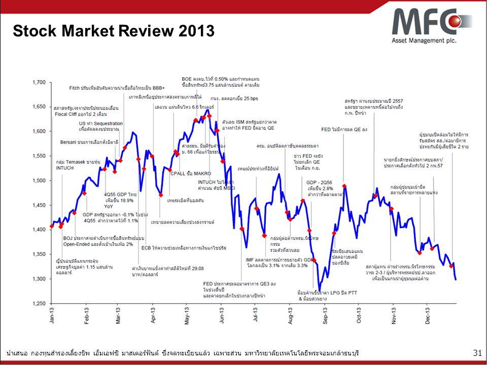 นำเสนอ กองทุนสำรองเลี้ยงชีพ เอ็มเอฟซี มาสเตอร์ฟันด์ ซึ่งจดทะเบียนแล้ว เฉพาะส่วน มหาวิทยาลัยเทคโนโลยีพระจอมเกล้าธนบุรี 31 Stock Market Review 2013