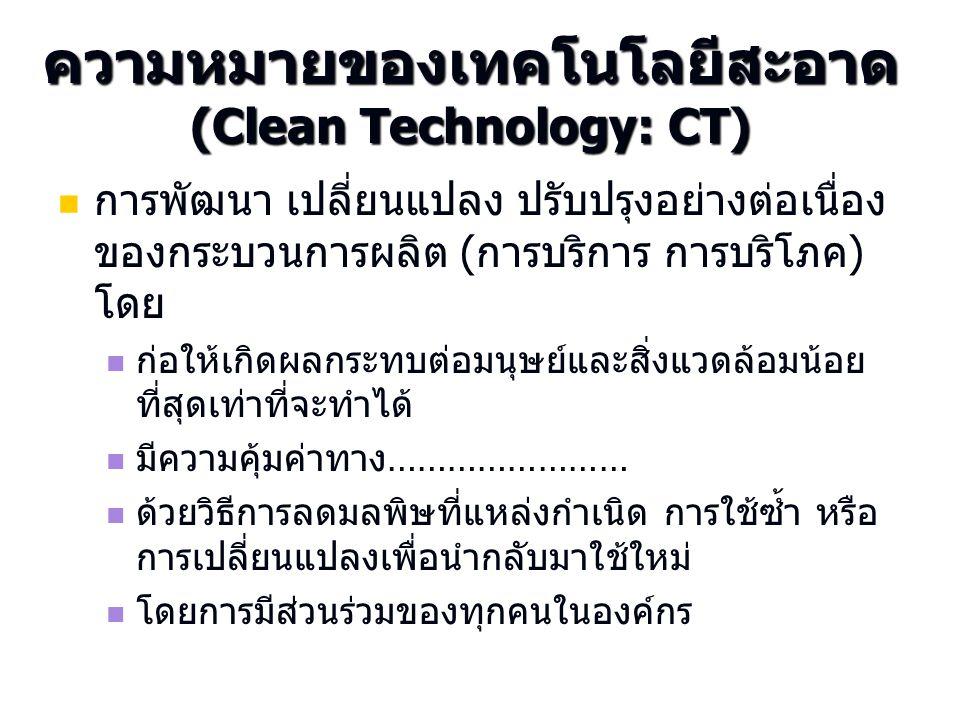 ที่มาของเทคโนโลยีสะอาด ………………………………………………..