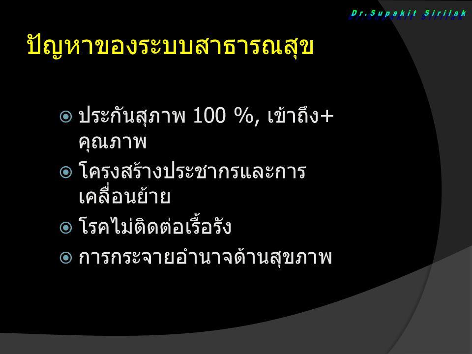ความชุกของโรคเบาหวาน การรักษา และการควบคุมระดับน้ำตาล ในประชากรไทย พ.