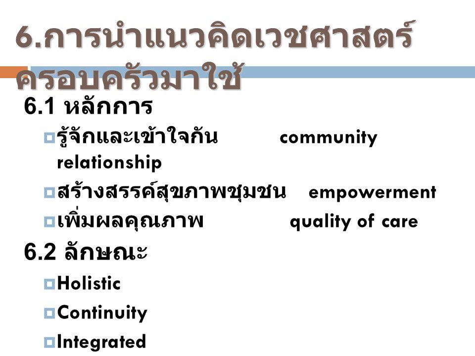 6.1 หลักการ  รู้จักและเข้าใจกัน community relationship  สร้างสรรค์สุขภาพชุมชน empowerment  เพิ่มผลคุณภาพ quality of care 6.2 ลักษณะ  Holistic  Continuity  Integrated 6.