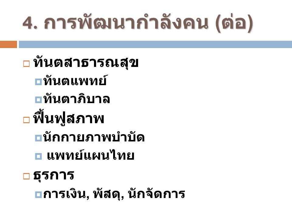 4. การพัฒนากำลังคน ( ต่อ )  ทันตสาธารณสุข  ทันตแพทย์  ทันตาภิบาล  ฟื้นฟูสภาพ  นักกายภาพบำบัด  แพทย์แผนไทย  ธุรการ  การเงิน, พัสดุ, นักจัดการ