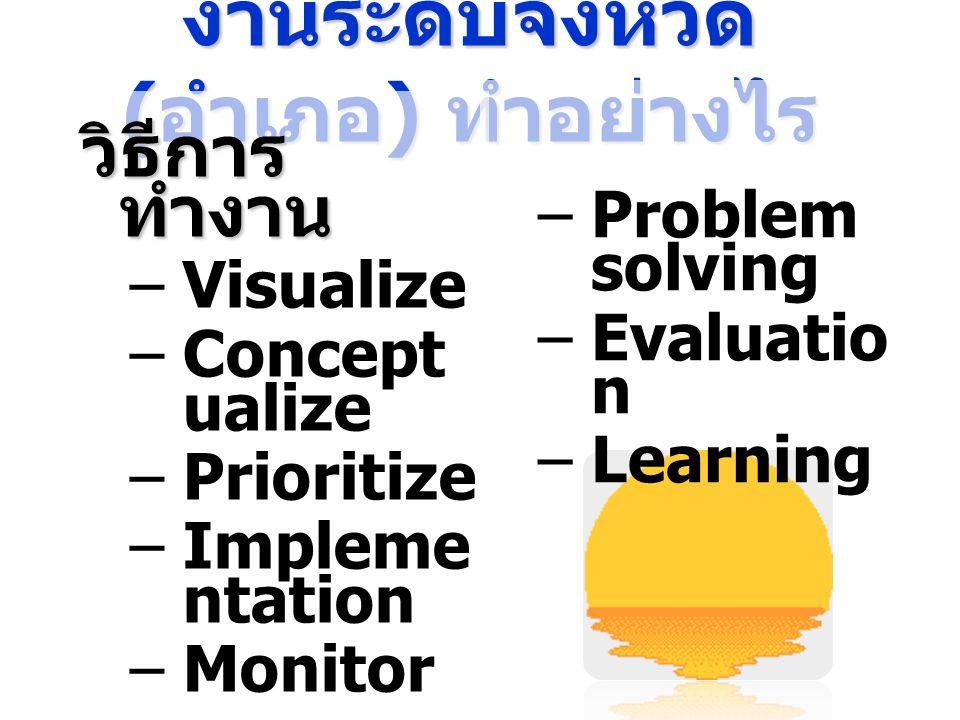 งานระดับจังหวัด ( อำเภอ ) ทำอย่างไร วิธีการ ทำงาน –Visualize –Concept ualize –Prioritize –Impleme ntation –Monitor –Problem solving –Evaluatio n –Lear