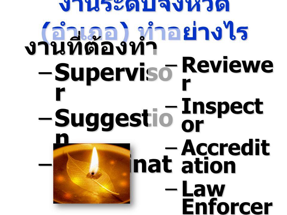 งานระดับจังหวัด ( อำเภอ ) ทำอย่างไร งานที่ต้องทำ –Superviso r –Suggestio n –Coordinat or –Reviewe r –Inspect or –Accredit ation –Law Enforcer
