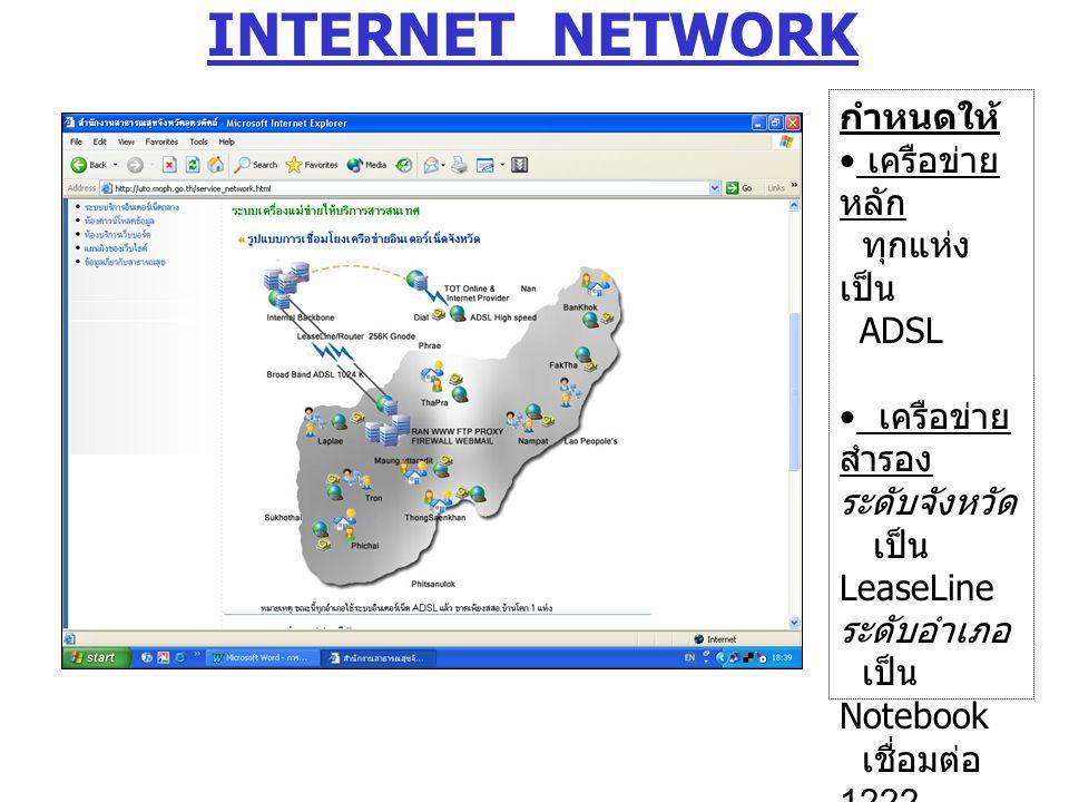 INTERNET NETWORK กำหนดให้ เครือข่าย หลัก ทุกแห่ง เป็น ADSL เครือข่าย สำรอง ระดับจังหวัด เป็น LeaseLine ระดับอำเภอ เป็น Notebook เชื่อมต่อ 1222 และ อิน
