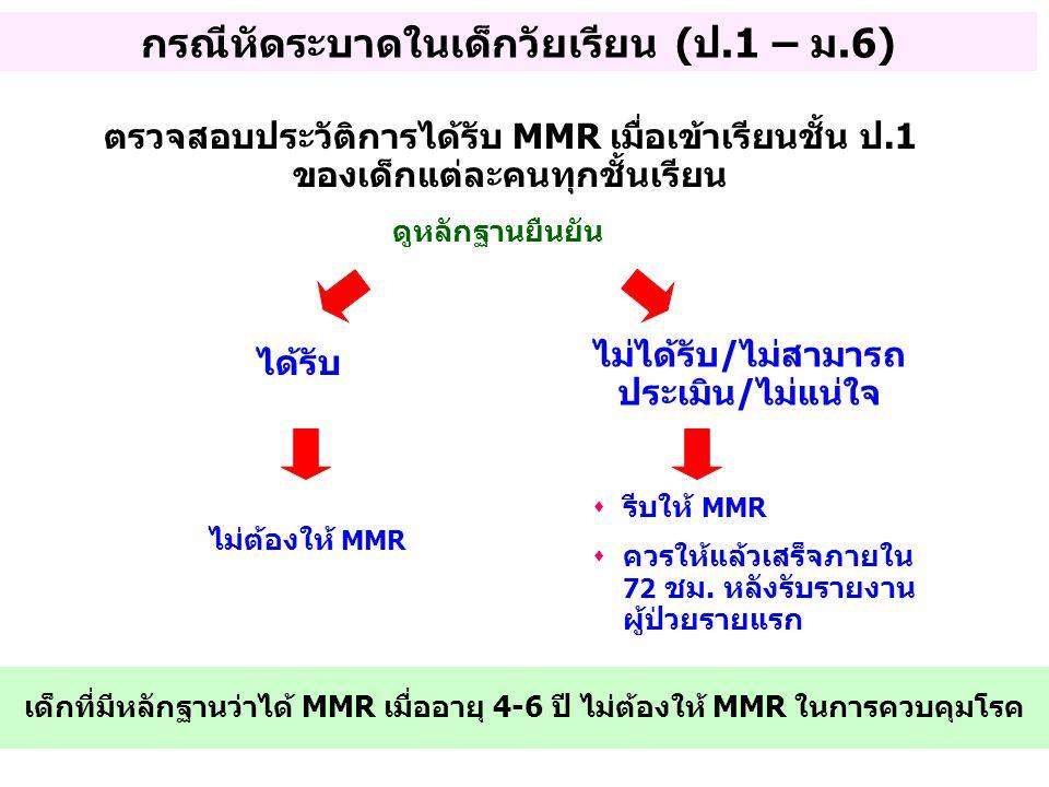 เด็กที่มีหลักฐานว่าได้ MMR เมื่ออายุ 4-6 ปี ไม่ต้องให้ MMR ในการควบคุมโรค ตรวจสอบประวัติการได้รับ MMR เมื่อเข้าเรียนชั้น ป.1 ของเด็กแต่ละคนทุกชั้นเรีย