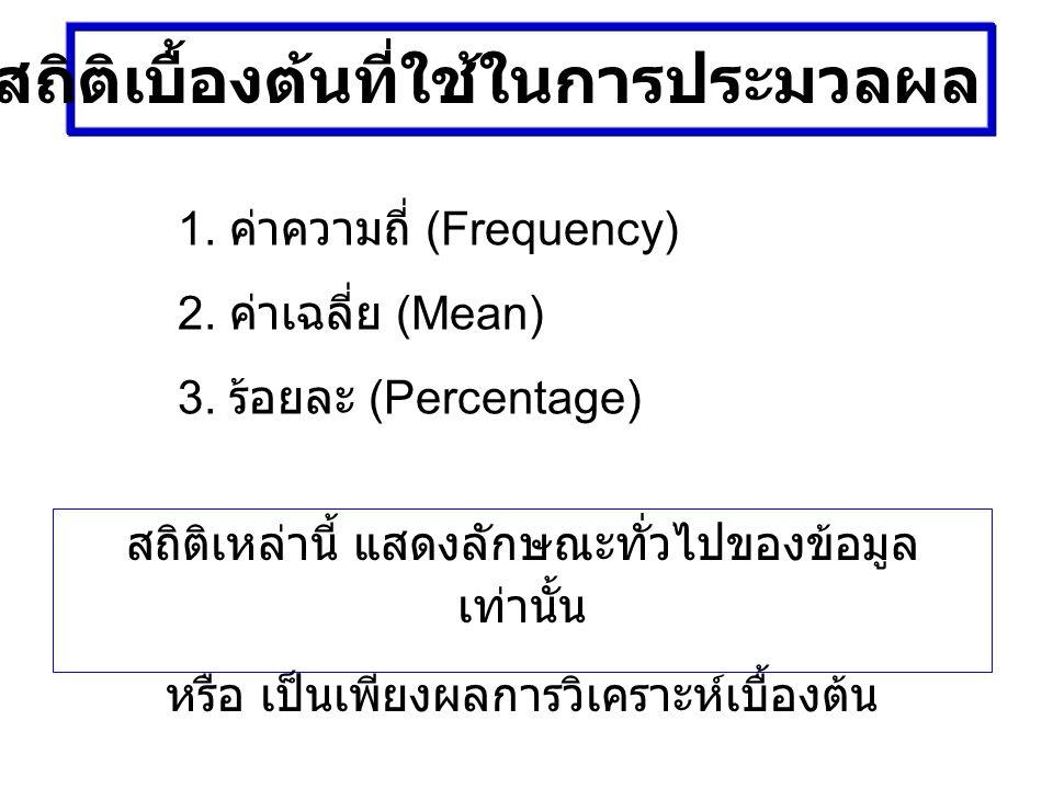 สถิติเบื้องต้นที่ใช้ในการประมวลผล 1. ค่าความถี่ (Frequency) 2. ค่าเฉลี่ย (Mean) 3. ร้อยละ (Percentage) สถิติเหล่านี้ แสดงลักษณะทั่วไปของข้อมูล เท่านั้