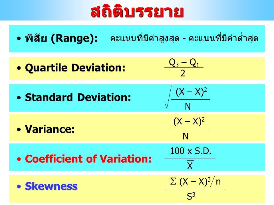 สถิติบรรยาย คะแนนที่มีค่าสูงสุด - คะแนนที่มีค่าต่ำสุด พิสัย (Range):Quartile Deviation: Q 3 – Q 1 2 (X – X) 2 N Standard Deviation: (X – X) 2 N Varian
