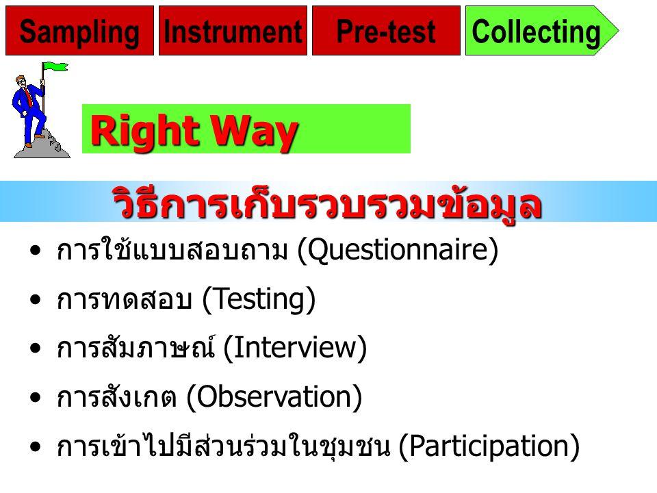 CollectingSamplingInstrumentPre-test การใช้แบบสอบถาม (Questionnaire) การทดสอบ (Testing) การสัมภาษณ์ (Interview) การสังเกต (Observation) การเข้าไปมีส่ว
