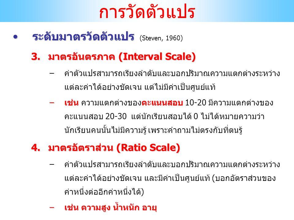 ระดับมาตรวัดตัวแปรระดับมาตรวัดตัวแปร (Steven, 1960) 3.มาตรอันตรภาค (Interval Scale) –ค่าตัวแปรสามารถเรียงลำดับและบอกปริมาณความแตกต่างระหว่าง แต่ละค่าไ