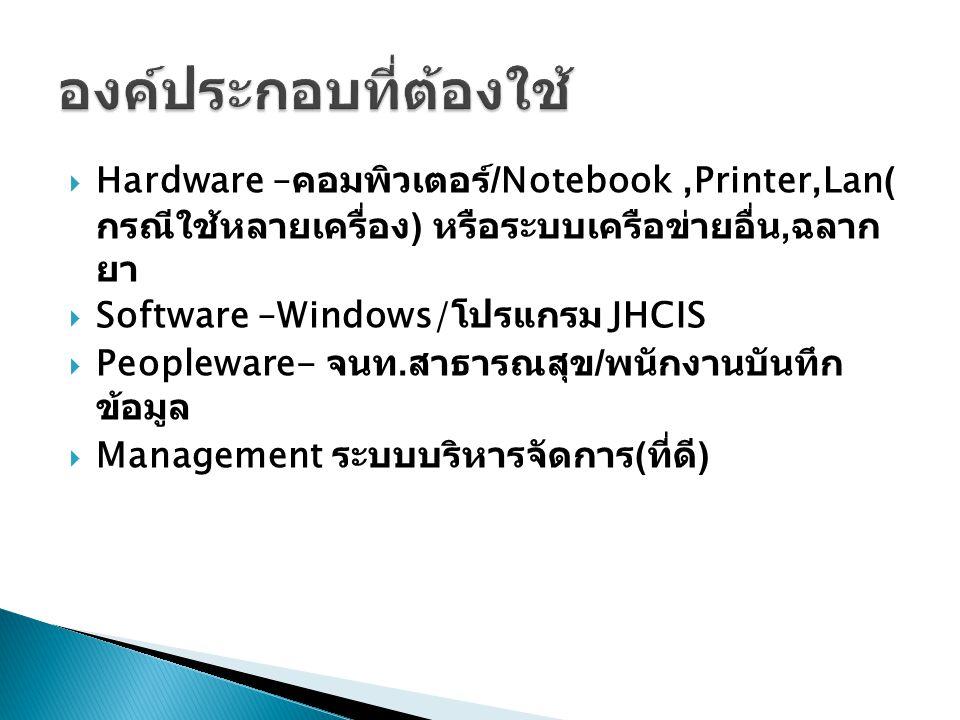  Hardware – คอมพิวเตอร์ /Notebook,Printer,Lan( กรณีใช้หลายเครื่อง ) หรือระบบเครือข่ายอื่น, ฉลาก ยา  Software –Windows/ โปรแกรม JHCIS  Peopleware- จ