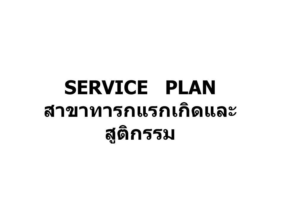 SERVICE PLAN สาขาทารกแรกเกิดและ สูติกรรม