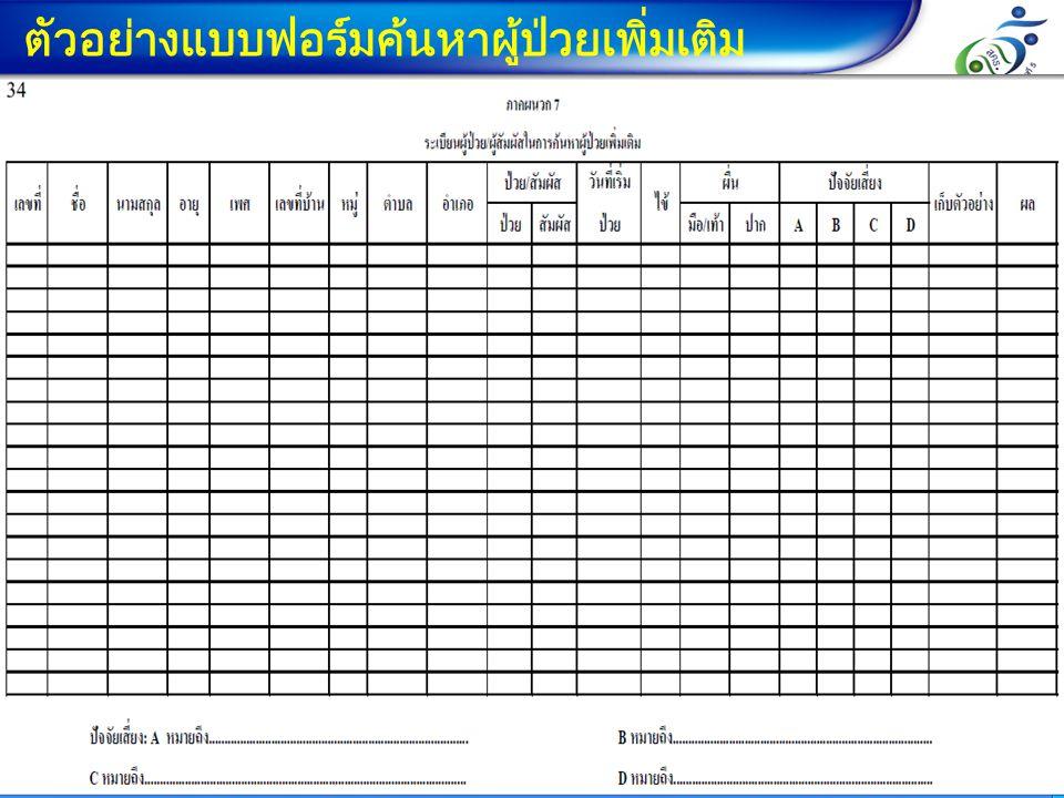 ตัวอย่างแบบฟอร์มค้นหาผู้ป่วยเพิ่มเติม 29