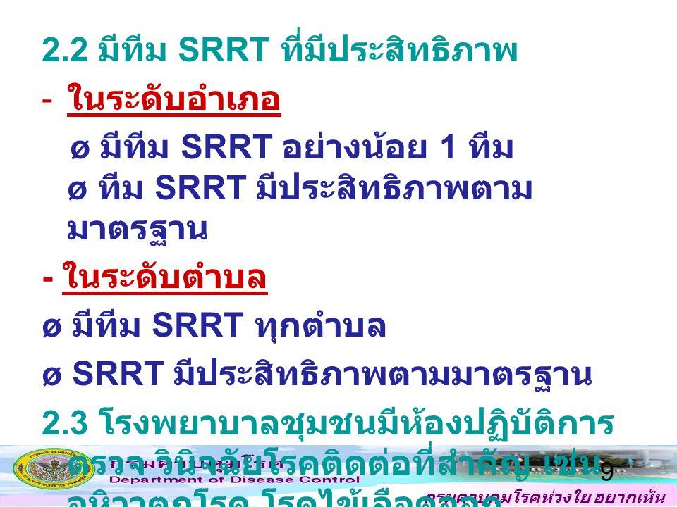 กรมควบคุมโรคห่วงใย อยากเห็น คนไทยสุขภาพดี 2.2 มีทีม SRRT ที่มีประสิทธิภาพ - ในระดับอำเภอ ø มีทีม SRRT อย่างน้อย 1 ทีม ø ทีม SRRT มีประสิทธิภาพตาม มาตร