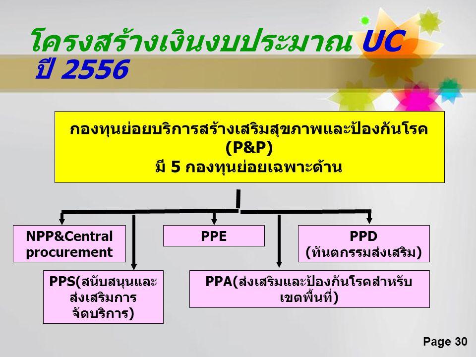Page 30 โครงสร้างเงินงบประมาณ UC กองทุนย่อยบริการสร้างเสริมสุขภาพและป้องกันโรค (P&P) มี 5 กองทุนย่อยเฉพาะด้าน NPP&Central procurement PPEPPD (ทันตกรรม