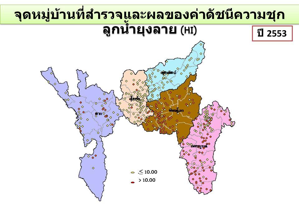 ปี 2551 ปี 2552 ปี 2553 จุดหมู่บ้านที่สำรวจและผลของค่าดัชนีความชุก ลูกน้ำยุงลาย (HI). ≤ 10.00 > 10.00