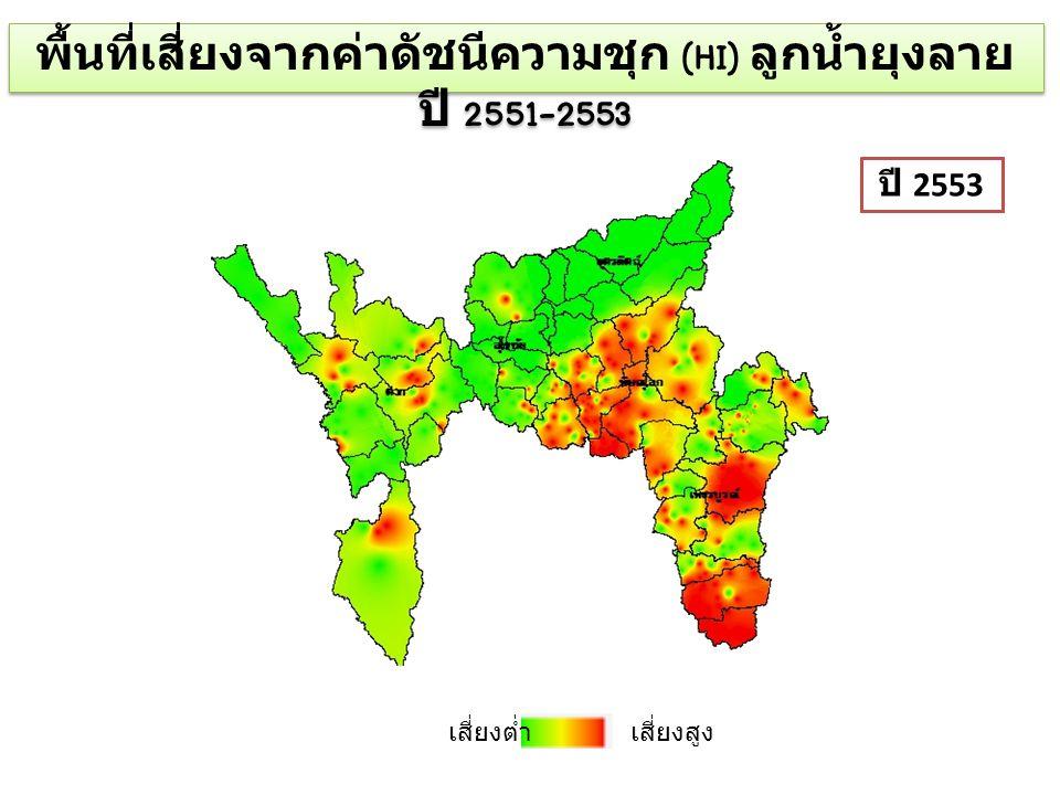 เสี่ยงต่ำเสี่ยงสูง ปี 2551 ปี 2552 ปี 2553 พื้นที่เสี่ยงจากค่าดัชนีความชุก (HI) ลูกน้ำยุงลาย ปี 2551-2553