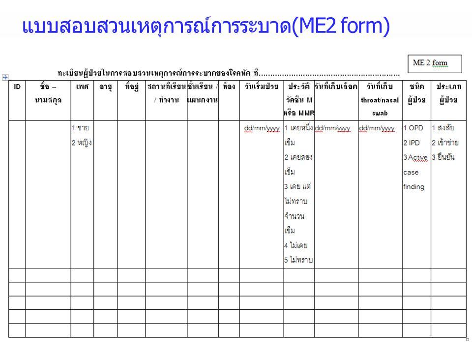 แบบสอบสวนเหตุการณ์การระบาด(ME2 form)