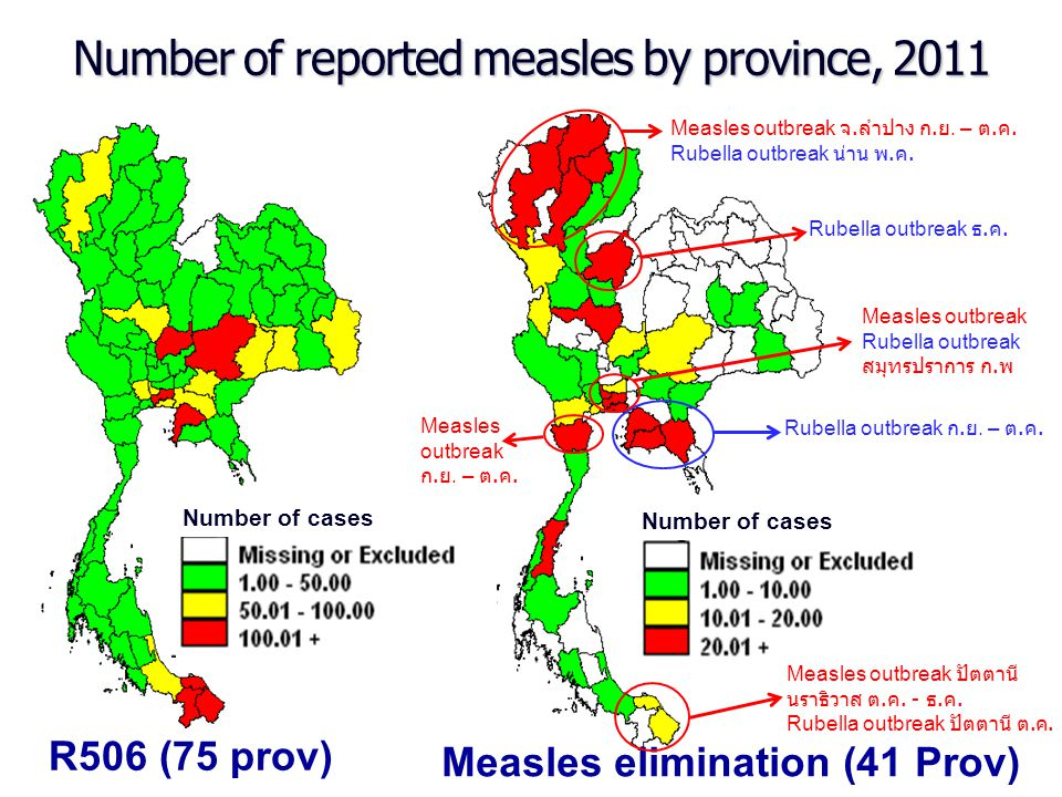 Number of reported measles by province, 2011 R506 (75 prov) Measles elimination (41 Prov) Number of cases Measles outbreak ปัตตานี นราธิวาส ต. ค. - ธ.