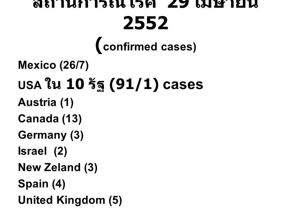 20 ชนิดตัวอย่างส่งตรวจโรคไข้หวัดใหญ่ และไข้หวัดนก 1.ตัวอย่างสารคัดหลั่งระบบทางเดินหายใจ 2.ตัวอย่างซีรั่ม 2 ครั้ง (ครั้งที่สองห่างจากครั้งแรก 14 วัน)