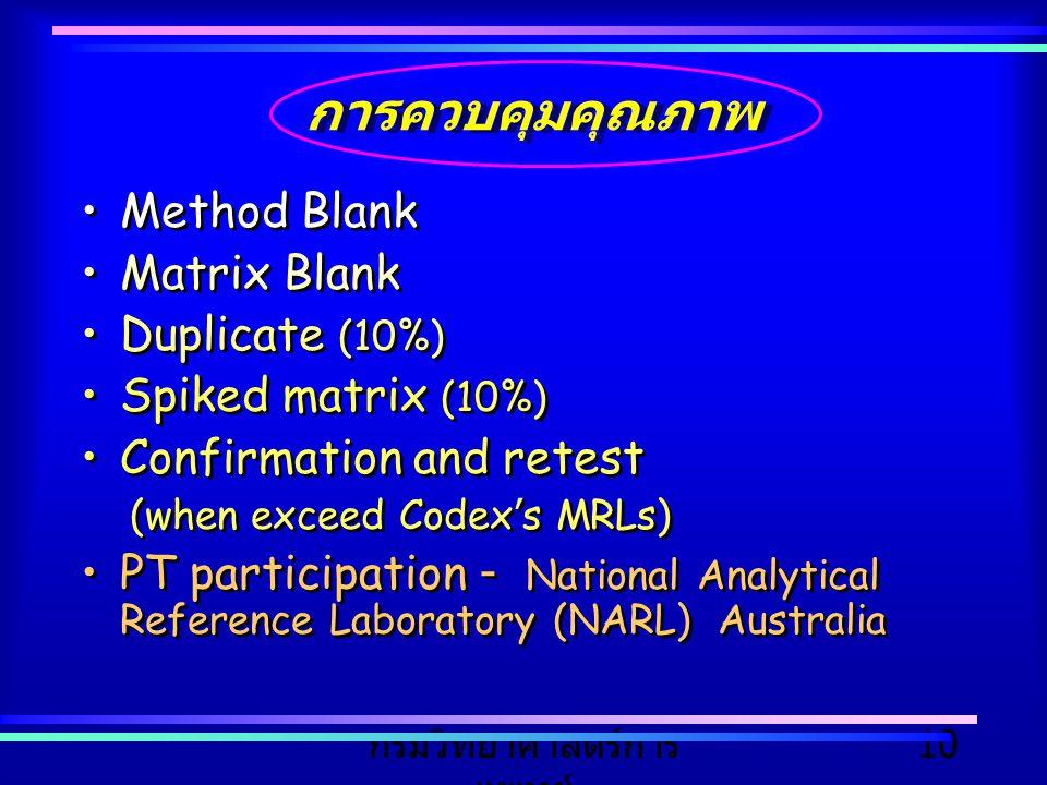 กรมวิทยาศาสตร์การ แพทย์ 10 การควบคุมคุณภาพ Method Blank Matrix Blank Duplicate (10%) Spiked matrix (10%) Confirmation and retest (when exceed Codex '