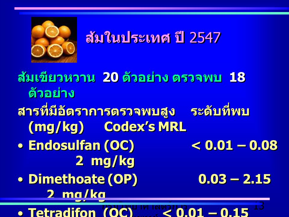 กรมวิทยาศาสตร์การ แพทย์ 13 ส้มในประเทศ ปี 2547 ส้มเขียวหวาน 20 ตัวอย่าง ตรวจพบ 18 ตัวอย่าง สารที่มีอัตราการตรวจพบสูงระดับที่พบ (mg/kg) Codex's MRL End