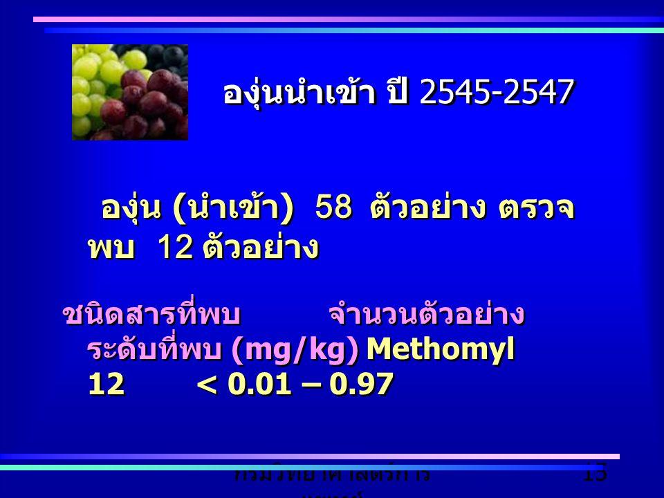 กรมวิทยาศาสตร์การ แพทย์ 15 องุ่นนำเข้า ปี 2545-2547 องุ่น ( นำเข้า ) 58 ตัวอย่าง ตรวจ พบ 12 ตัวอย่าง ชนิดสารที่พบจำนวนตัวอย่าง ระดับที่พบ (mg/kg) Meth