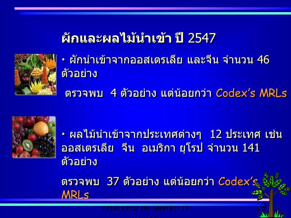 กรมวิทยาศาสตร์การ แพทย์ 19 ผักและผลไม้นำเข้า ปี 2547 ผักนำเข้าจากออสเตรเลีย และจีน จำนวน 46 ตัวอย่าง ตรวจพบ 4 ตัวอย่าง แต่น้อยกว่า Codex ' s MRLs ผลไม