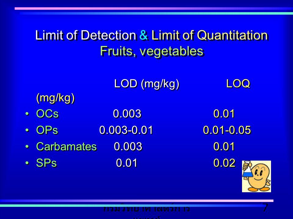 กรมวิทยาศาสตร์การ แพทย์ 7 Limit of Detection & Limit of Quantitation Fruits, vegetables LOD (mg/kg) LOQ (mg/kg) OCs 0.003 0.01 OPs 0.003-0.01 0.01-0.0