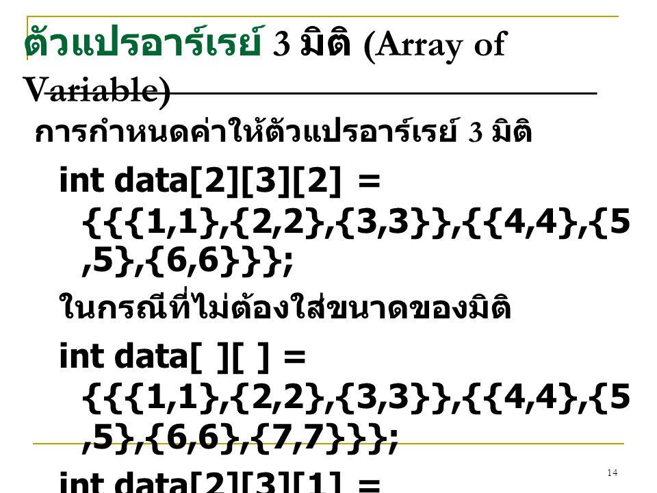 14 ตัวแปรอาร์เรย์ 3 มิติ (Array of Variable) การกำหนดค่าให้ตัวแปรอาร์เรย์ 3 มิติ int data[2][3][2] = {{{1,1},{2,2},{3,3}},{{4,4},{5,5},{6,6}}}; ในกรณี