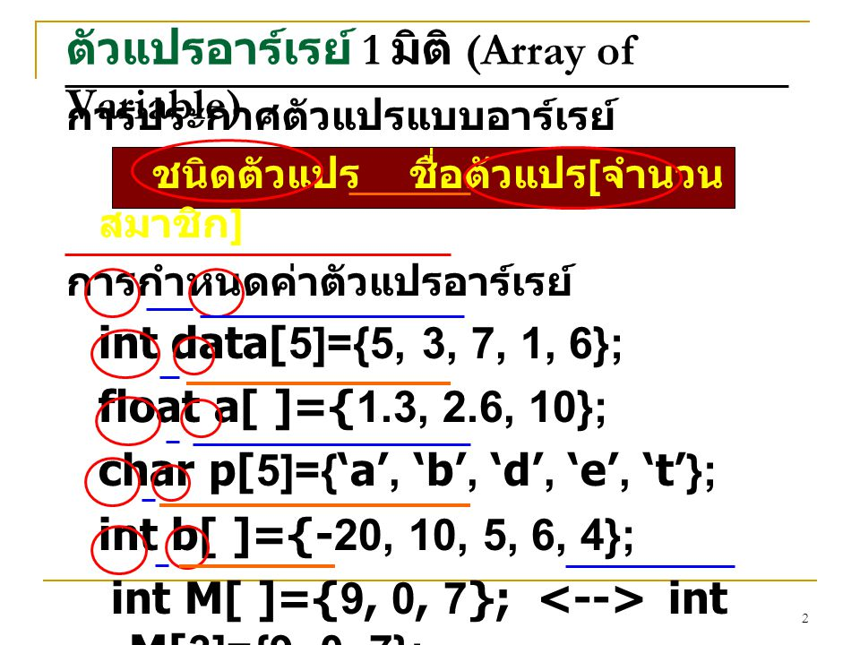 2 ตัวแปรอาร์เรย์ 1 มิติ (Array of Variable) การประกาศตัวแปรแบบอาร์เรย์ ชนิดตัวแปร ชื่อตัวแปร [ จำนวน สมาชิก ] การกำหนดค่าตัวแปรอาร์เรย์ int data[5]={5
