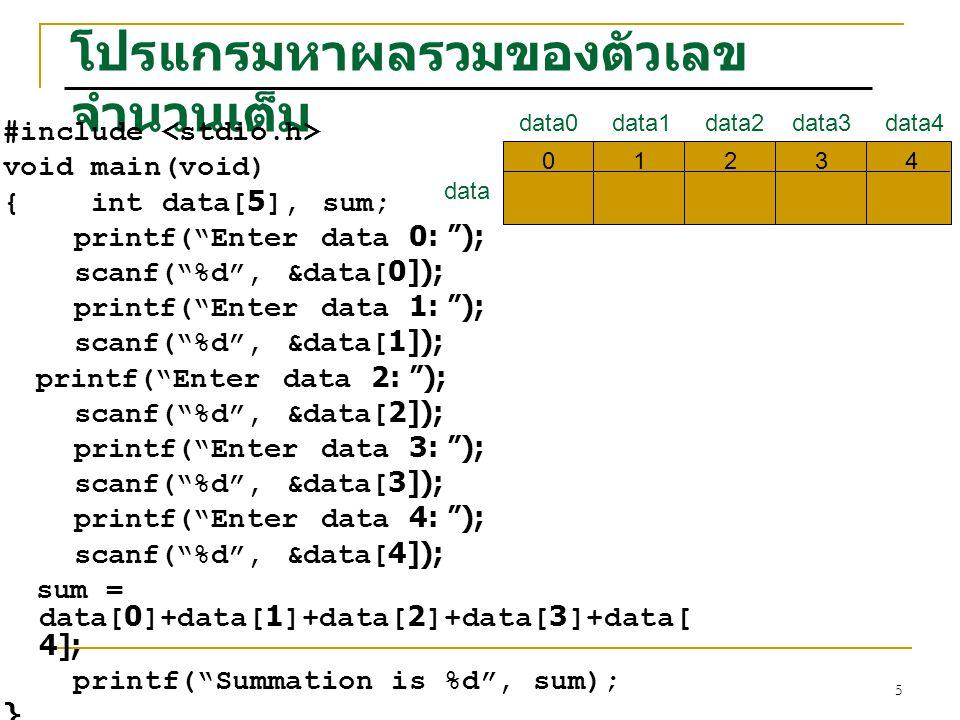 """5 โปรแกรมหาผลรวมของตัวเลข จำนวนเต็ม #include void main(void) { int data[5], sum; printf(""""Enter data 0: """"); scanf(""""%d"""", &data[0]); printf(""""Enter data 1"""