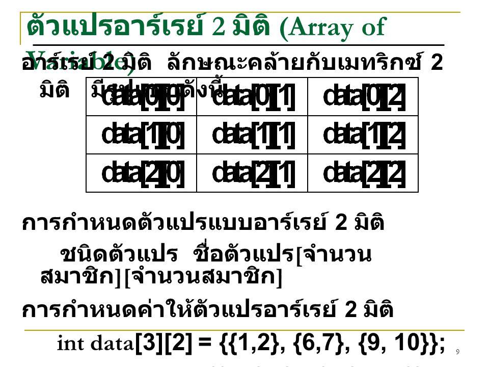 9 ตัวแปรอาร์เรย์ 2 มิติ (Array of Variable) อาร์เรย์ 2 มิติ ลักษณะคล้ายกับเมทริกซ์ 2 มิติ มีรูปแบบดังนี้ การกำหนดตัวแปรแบบอาร์เรย์ 2 มิติ ชนิดตัวแปร ช