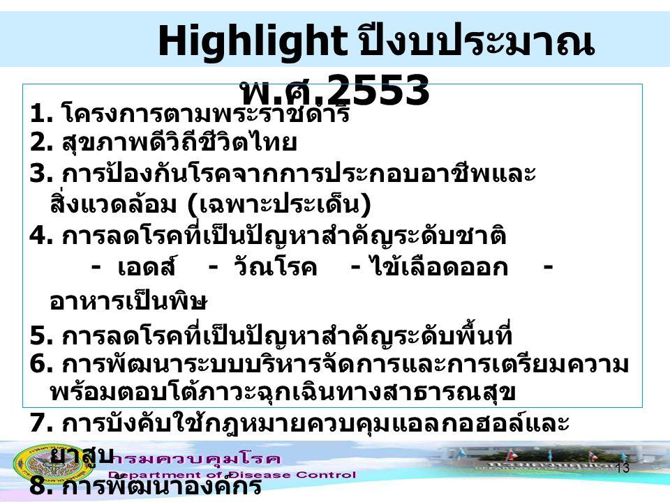 13 Highlight ปีงบประมาณ พ.ศ.2553 1. โครงการตามพระราชดำริ 2.