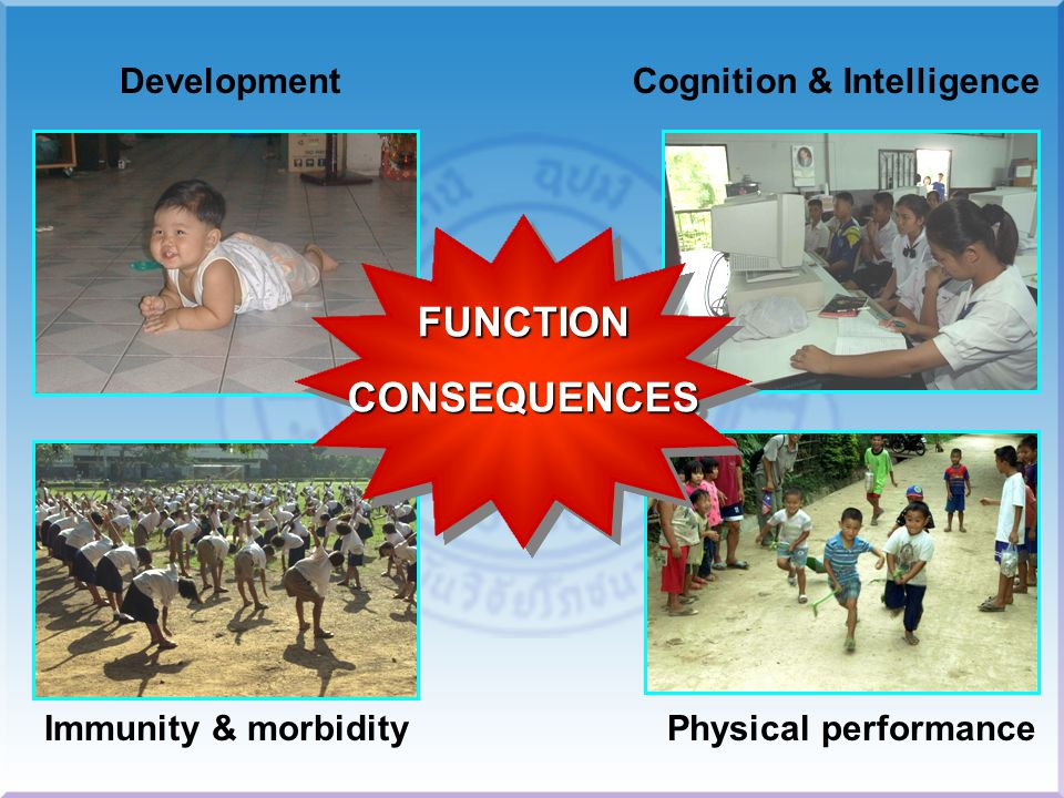   Other consequences of IDA : 1.Weakness and tiredness 2.