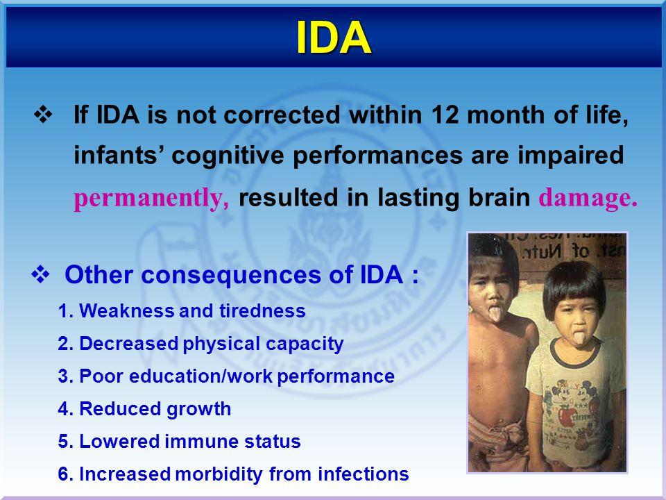 ในการติดตามต่อมาเมื่อเด็กกลุ่ม นี้อายุ 11-14 ปี ซึ่งขณะนั้นเด็ก ทุกคนไม่มี IDA พบว่า เด็กที่เคย มีประวัติ IDA อย่างรุนแรง และ เรื้อรังได้คะแนนทดสอบที่ต่ำกว่า ทั้งคะแนน mental และ motor และผลการเรียนวิชาเลข การ เขียนบรรยาย และ ความสามารถ ในการจำก็ต่ำกว่าเด็กอื่นๆ Lozoff และคณะ (1999) ( ต่อ )