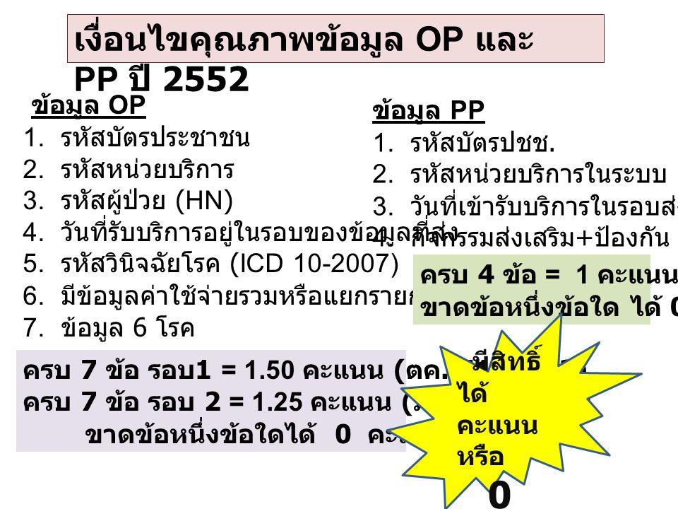 1.http://chiangmai.nhso.go.th/op_pp/ ( ตรวจสอบข้อมูล op+pp สปสช.