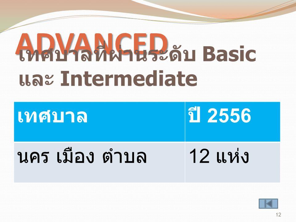 ADVANCED เทศบาลปี 2556 นคร เมือง ตำบล 12 แห่ง 12 เทศบาลที่ผ่านระดับ Basic และ Intermediate