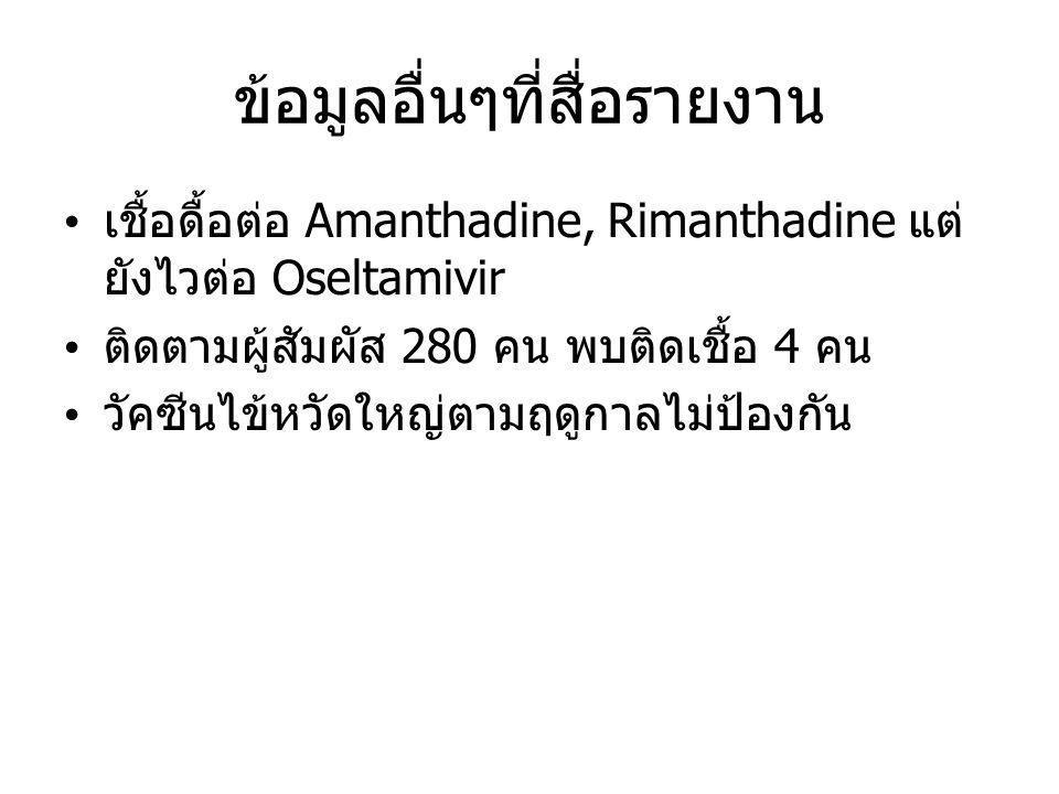 ข้อมูลอื่นๆที่สื่อรายงาน เชื้อดื้อต่อ Amanthadine, Rimanthadine แต่ ยังไวต่อ Oseltamivir ติดตามผู้สัมผัส 280 คน พบติดเชื้อ 4 คน วัคซีนไข้หวัดใหญ่ตามฤด