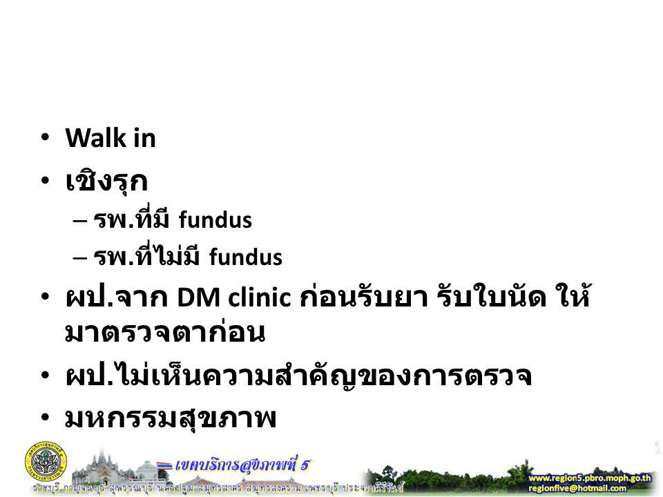 Walk in เชิงรุก – รพ.ที่มี fundus – รพ. ที่ไม่มี fundus ผป.