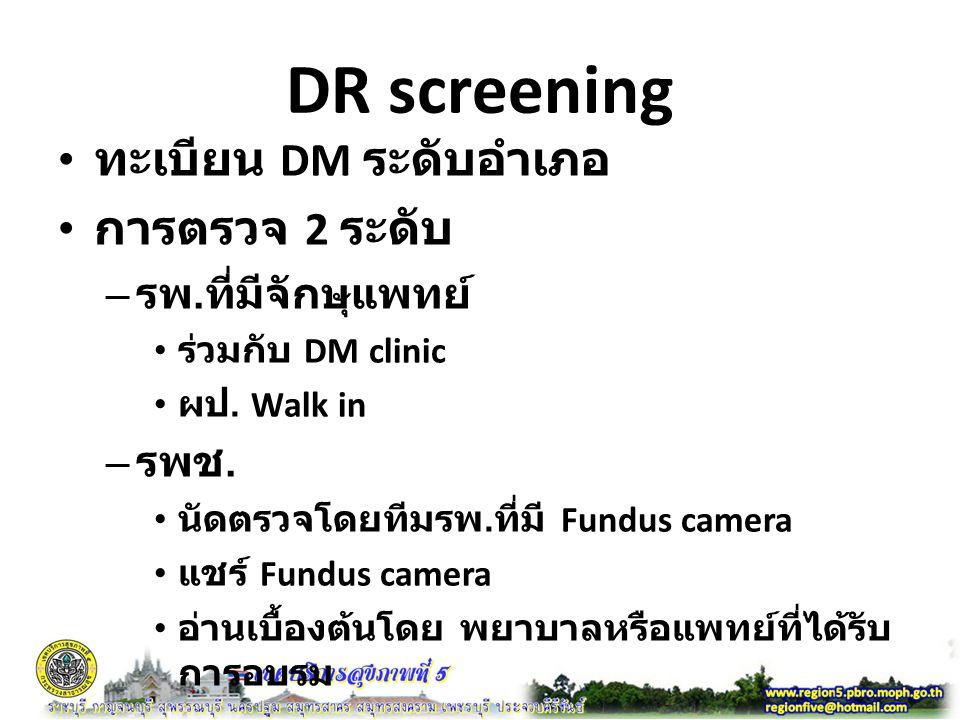 DR screening ทะเบียน DM ระดับอำเภอ การตรวจ 2 ระดับ – รพ.
