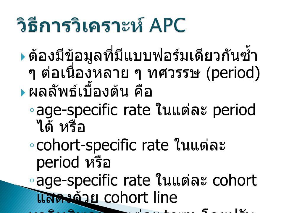  ต้องมีข้อมูลที่มีแบบฟอร์มเดียวกันซ้ำ ๆ ต่อเนื่องหลาย ๆ ทศวรรษ (period)  ผลลัพธ์เบื้องต้น คือ ◦ age-specific rate ในแต่ละ period ได้ หรือ ◦ cohort-specific rate ในแต่ละ period หรือ ◦ age-specific rate ในแต่ละ cohort แสดงด้วย cohort line  หาอิทธิพลของแต่ละ term โดยปรับ confounding ต่าง ๆ ด้วย statistical modeling