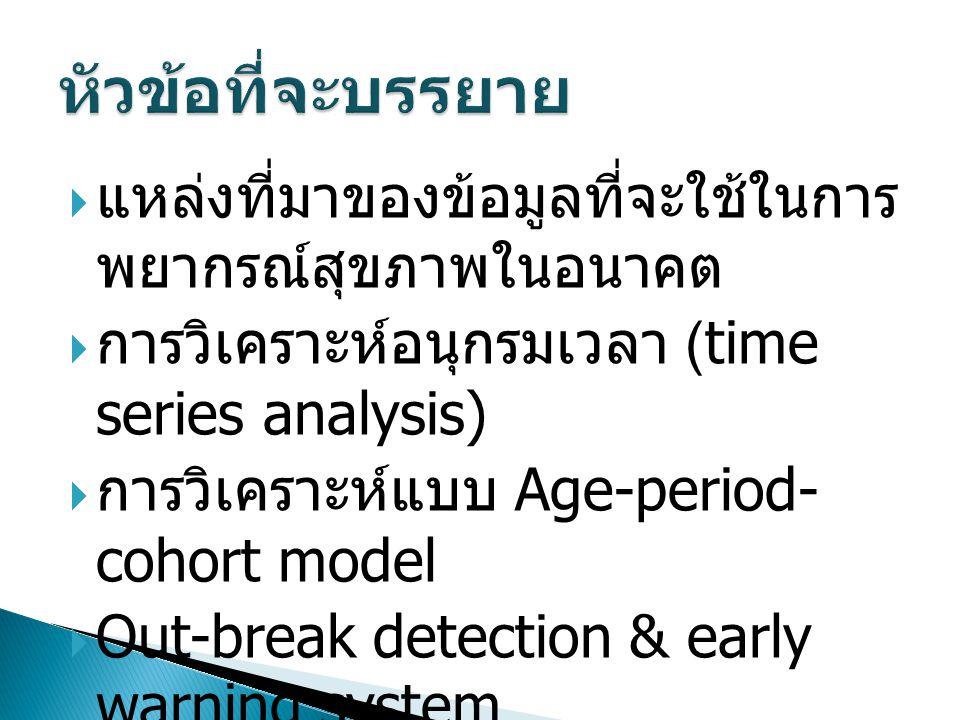  แหล่งที่มาของข้อมูลที่จะใช้ในการ พยากรณ์สุขภาพในอนาคต  การวิเคราะห์อนุกรมเวลา (time series analysis)  การวิเคราะห์แบบ Age-period- cohort model  Out-break detection & early warning system