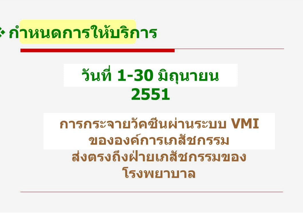  กำหนดการให้บริการ วันที่ 1-30 มิถุนายน 2551 การกระจายวัคซีนผ่านระบบ VMI ขององค์การเภสัชกรรม ส่งตรงถึงฝ่ายเภสัชกรรมของ โรงพยาบาล