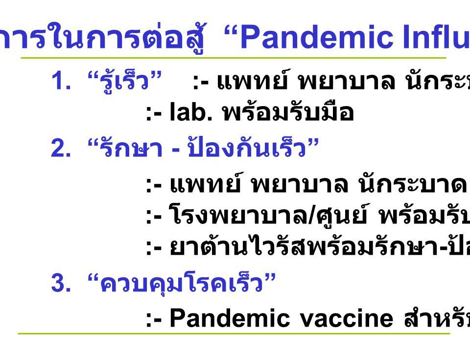 """1. """" รู้เร็ว """":- แพทย์ พยาบาล นักระบาด ทุกระดับ :- lab. พร้อมรับมือ 2. """" รักษา - ป้องกันเร็ว """" :- แพทย์ พยาบาล นักระบาด ทุกระดับ :- โรงพยาบาล / ศูนย์"""
