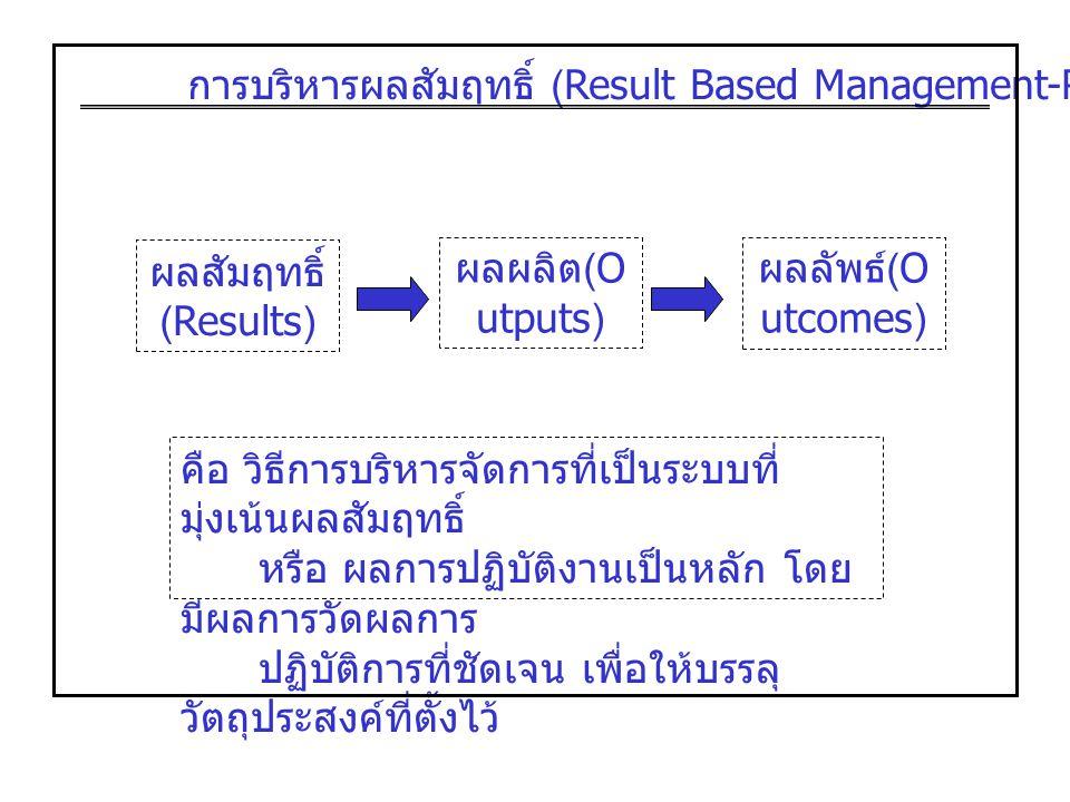 การบริหารผลสัมฤทธิ์ (Result Based Management-RBM) ผลสัมฤทธิ์ (Results) ผลลัพธ์ (O utcomes) ผลผลิต (O utputs) คือ วิธีการบริหารจัดการที่เป็นระบบที่ มุ่