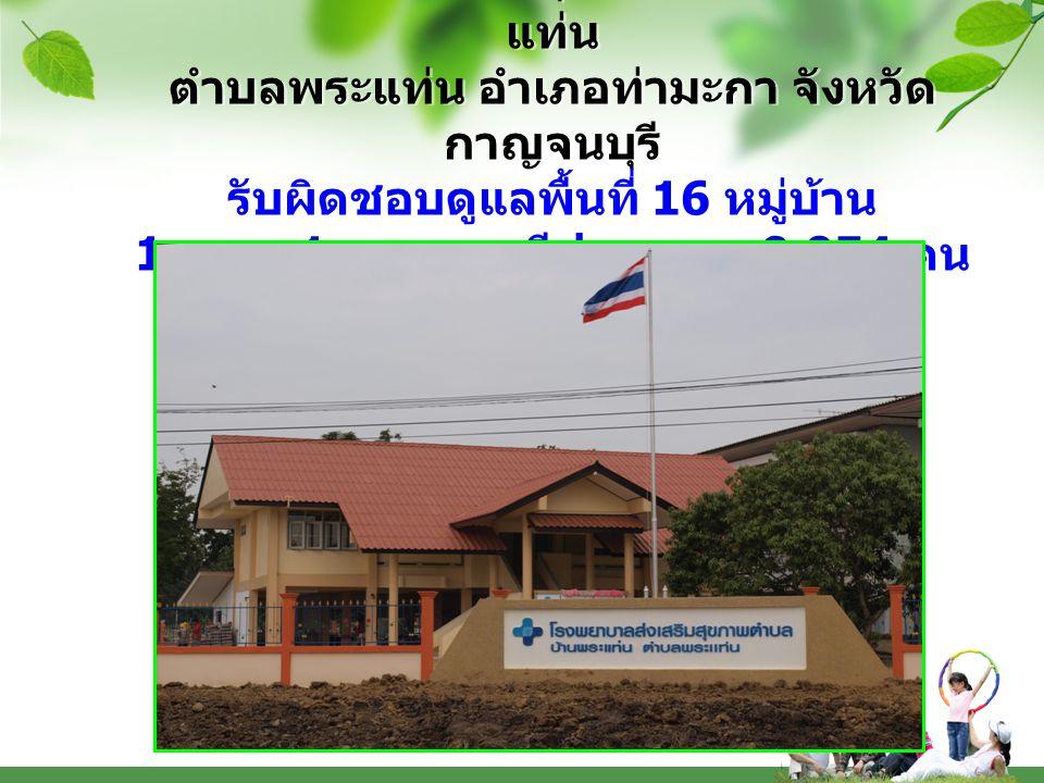 โรงพยาบาลส่งเสริมสุขภาพตำบลบ้านพระ แท่น ตำบลพระแท่น อำเภอท่ามะกา จังหวัด กาญจนบุรี รับผิดชอบดูแลพื้นที่ 16 หมู่บ้าน 1 อบต. 1 เทศบาล มีประชากร 9,054 คน